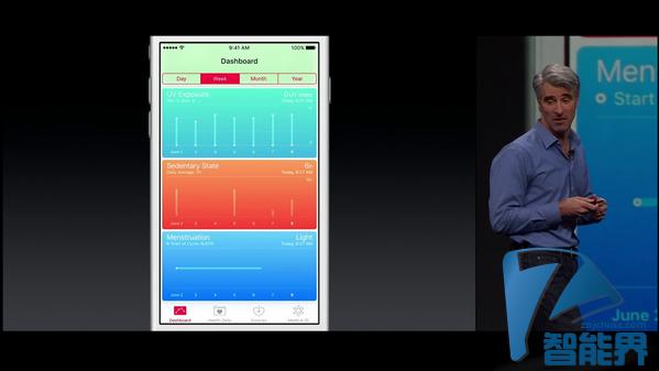 """比男友还贴心,iOS 9密切关注女性""""大姨妈"""""""