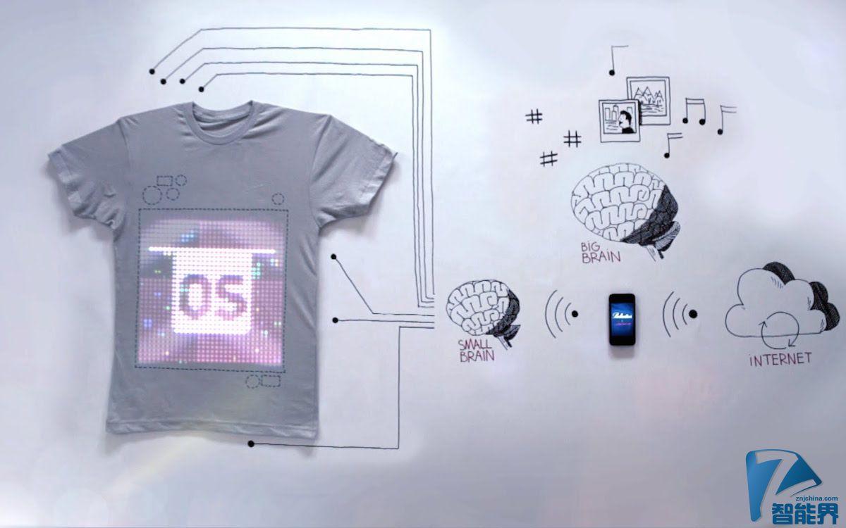 服装变成电子产品,你接受吗