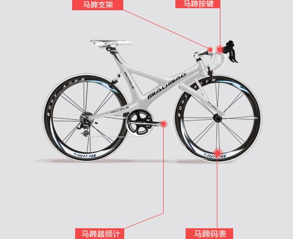 骑行者又可以换装备了,马蹄铁配件升级