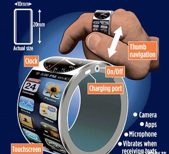 iRing浮出水面 苹果要出智能穿戴指环?