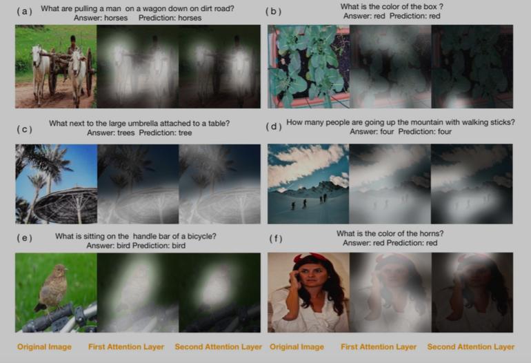 微软 AI 技术新进展,可以基于图片内容回答自然语言问题