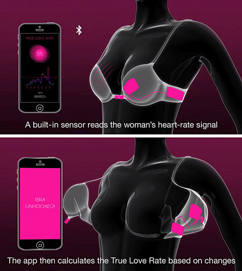 高能!那些打着女性旗号的扯淡智能产品。