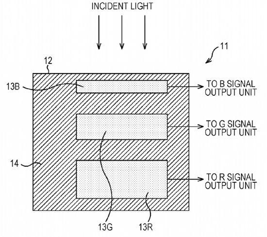 新技术传感器加成 索尼二月发布会或推四款新机