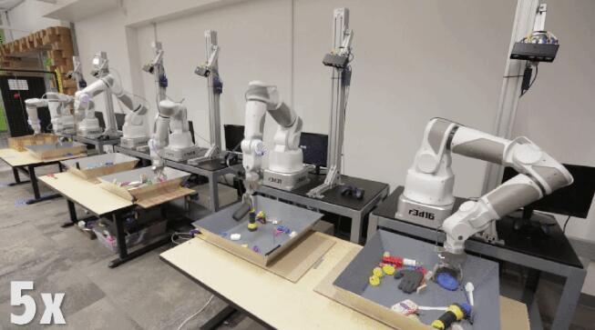 谷歌正用机器学习训练机器人抓取随机物体