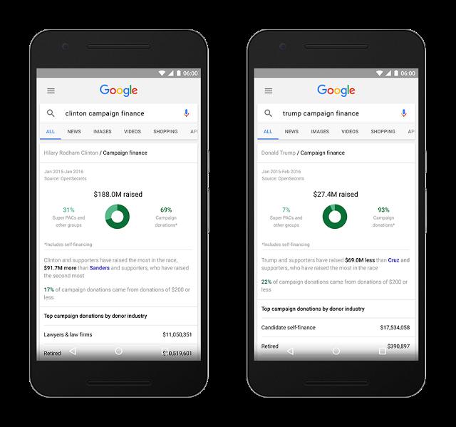 谷歌搜索推出新功能让用户更方便地追踪美国大选