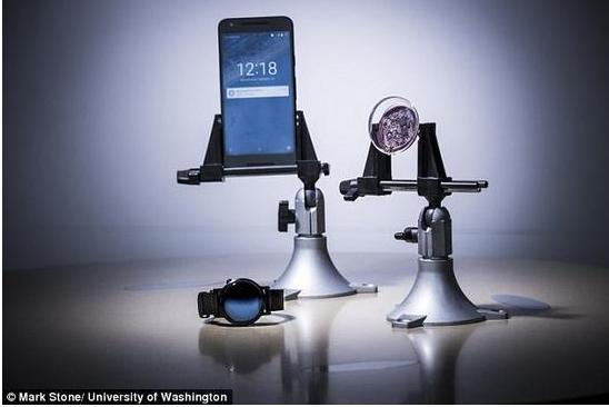 隐形眼镜也能连接手机?看看他们是怎么做的