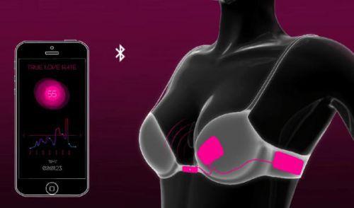 目光投向女性 内衣是智能可穿戴设备的新生?