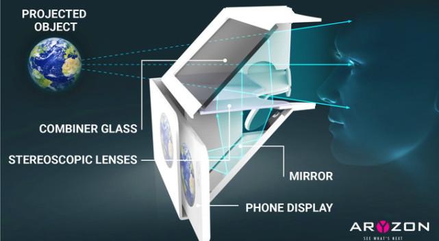 【智能界大百科】Aryzon 价格低廉操作简单的纸质AR