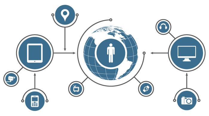 低功耗、低成本技术 吸引运营商布局物联网